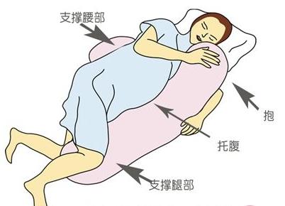 孕晚期睡不好 这几种因素在作怪